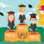 Raffles Singapore June 2017 Graduates with First Class Honours